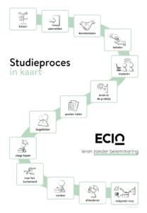 Alle stappen van het studieproces in beeld van aanmelden tot afstuderen